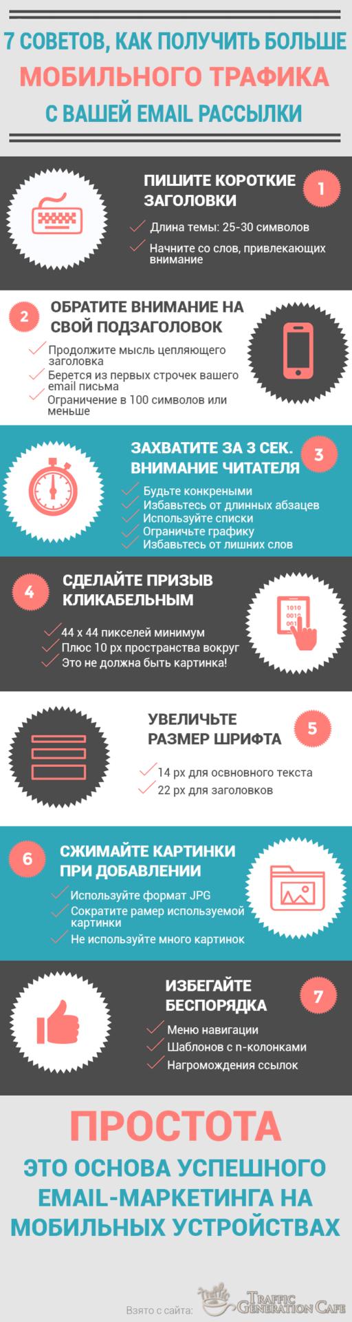 adaptivnie-pisma-dlya-mobilnogo