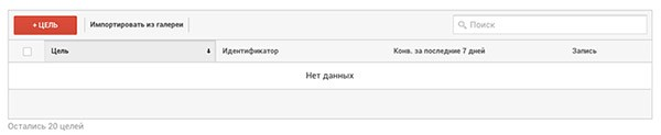 google-analytics-dobavit-cel