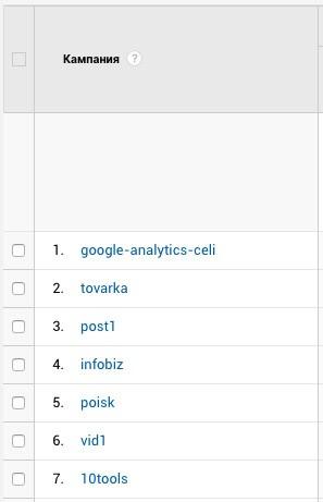 metki-google