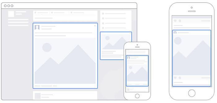 Сколько стоит реклама в Фейсбук? Полный гид по стоимости рекламы в Facebook