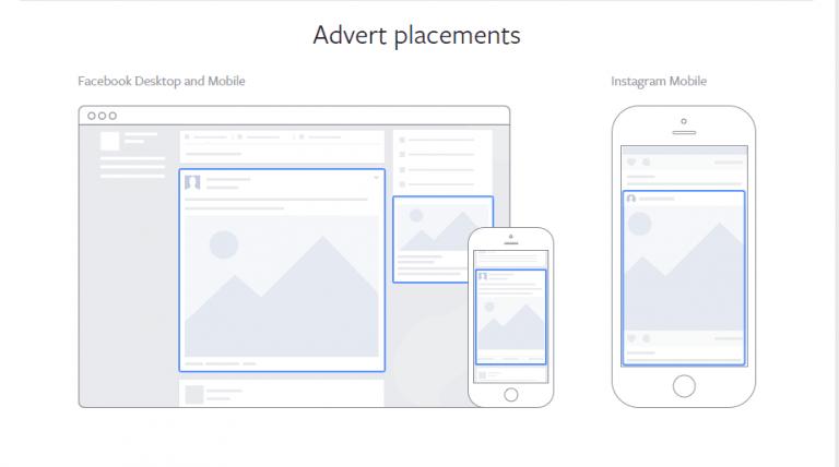 Размеры картинок для Facebook. Возможности рекламы