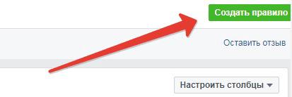 Реклама в Фейсбук с автоматическими правилами. Создать правило