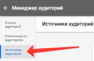 Ремаркетинг Google Adwords. Источники аудиторий