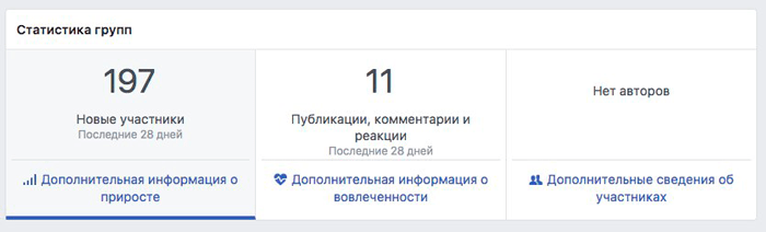 Facebook группа. Статистика группы