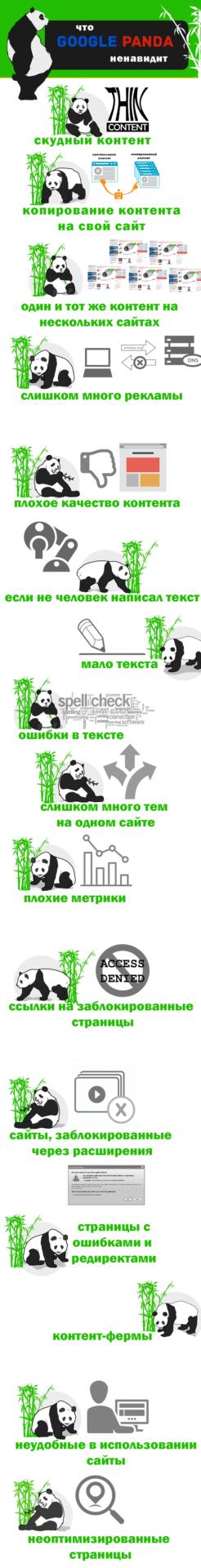 Google Panda 2018. Инфографика 2