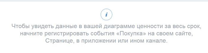 Фейсбук аналитика. Информация