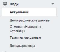 Фейсбук аналитика. Люди