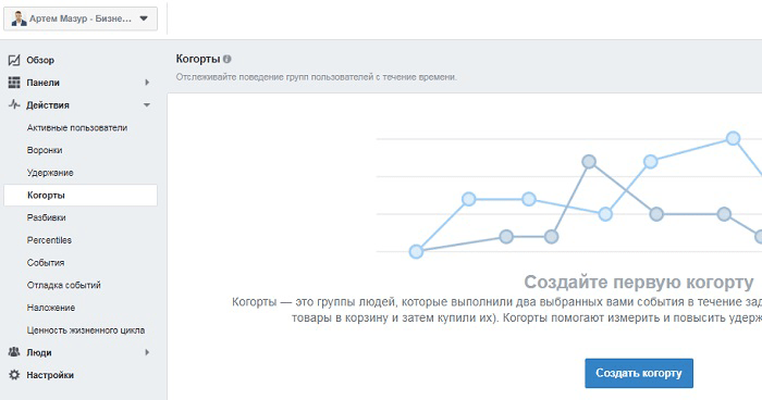 Фейсбук аналитика. Создать когорту