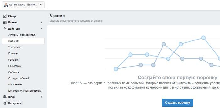 Фейсбук аналитика. Создать воронку