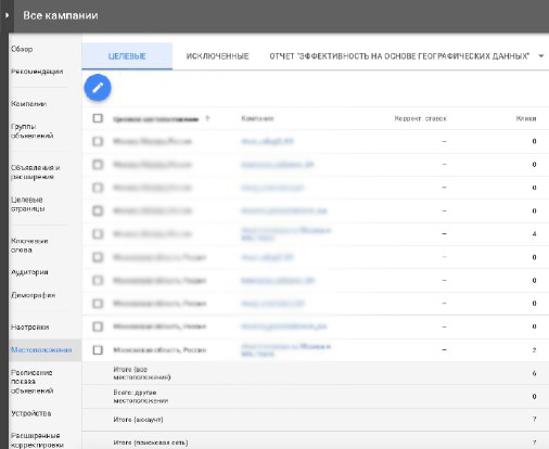 Продвижение видео на YouTube с помощью Google AdWords. Кампании