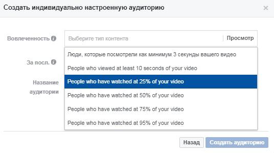 Воронка продаж из Facebook рекламы. 25 процентов