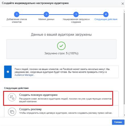Аудитория Facebook: как использовать жизненный цикл клиента. Создать похожую аудиторию