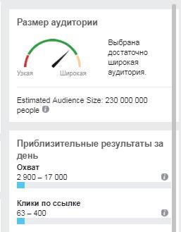 Facebook реклама: что изменилось. Охват