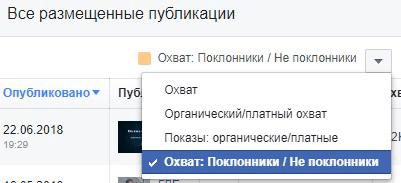 Забытые функции Фейсбук: 12 фишек. Охват