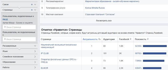 Забытые функции Фейсбук: 12 фишек. Отметки нравится