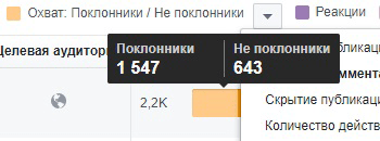 Забытые функции Фейсбук: 12 фишек. Поклонники. Не поклонники