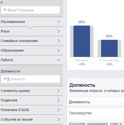 Facebook для бизнеса: 4 способа улучшить рекламу B2B. Должности