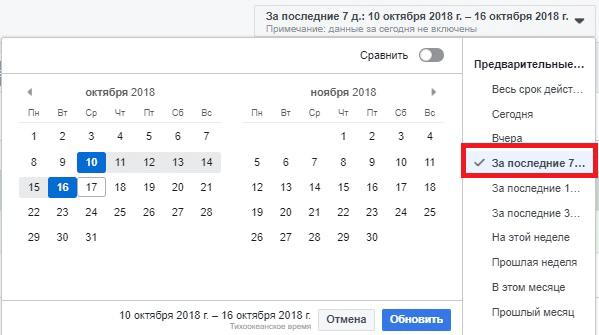 Отчеты в Фейсбук Ads Manager. Даты
