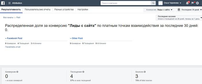 Атрибуция рекламы в Фейсбук. Результативность