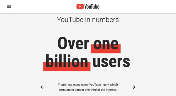 Реклама на Ютубе: что надо знать маркетологу. Один миллиард