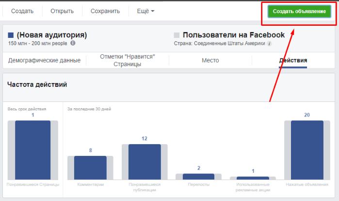 Facebook Audience Insights. Создать объявление