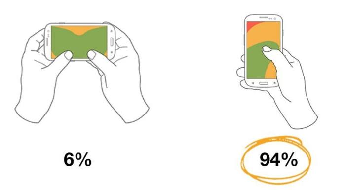 Видеомаркетинг. Ориентация экрана