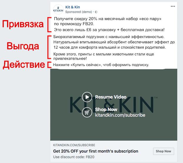 Реклама Фейсбук. Структура объявления