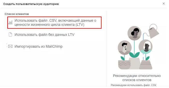 Ретаргетинг. LTV