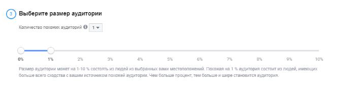 Похожие аудитории Фейсбук. Размер