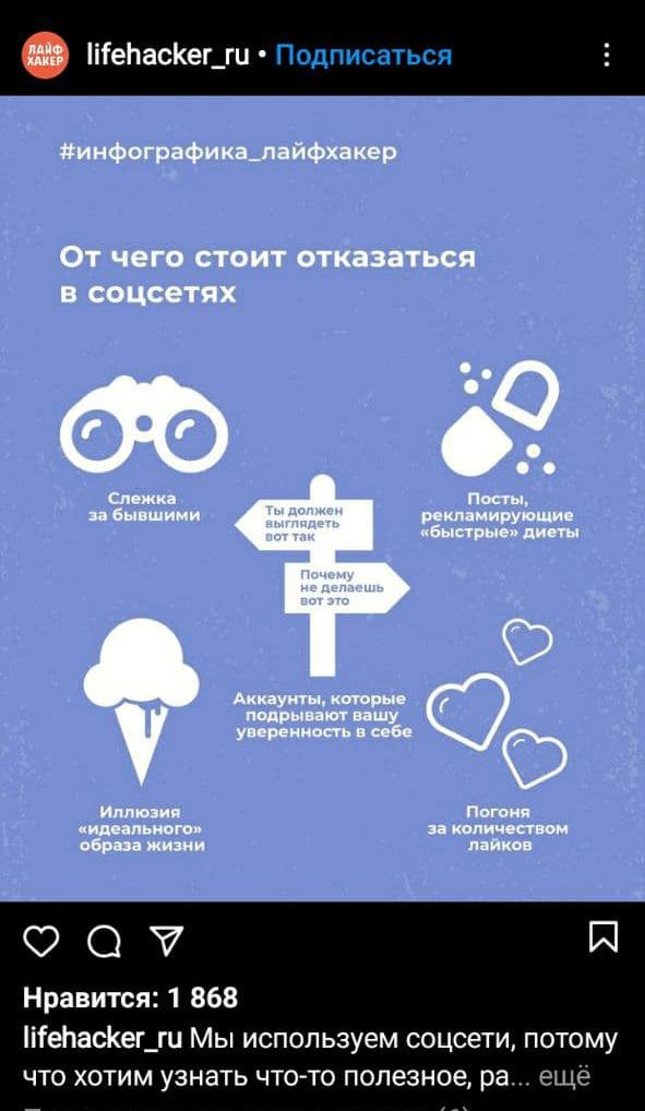 пост с инфографикой