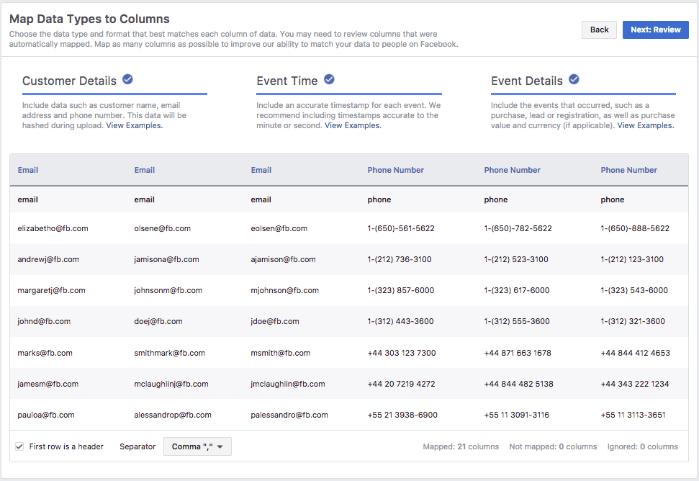 Пиксель Facebook. Данные
