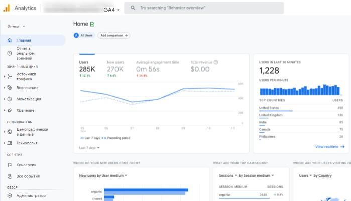 Google аналитика. Google Analytics 4