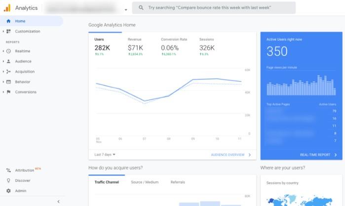 Google аналитика. Universal Analytics