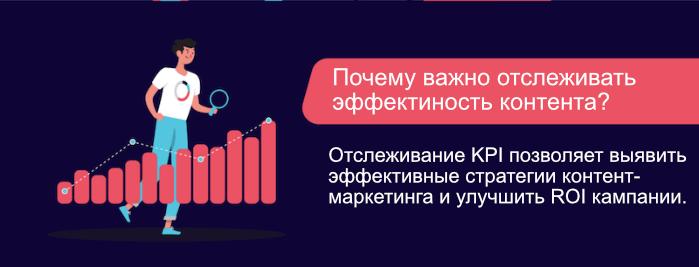 Эффективность контента. KPI