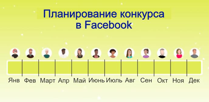 Конкурсы в Фейсбук. План