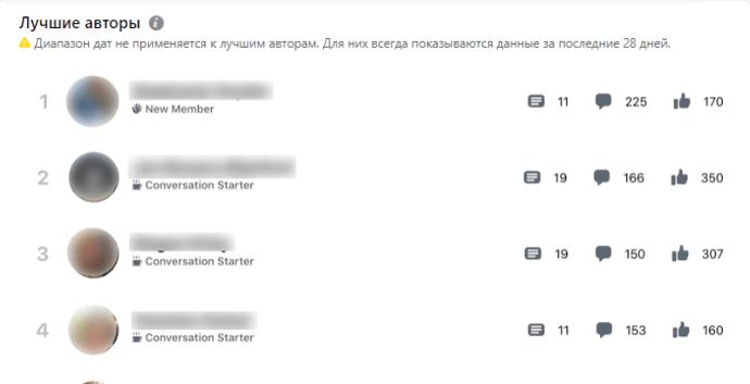 Группы в Фейсбуке. Авторы