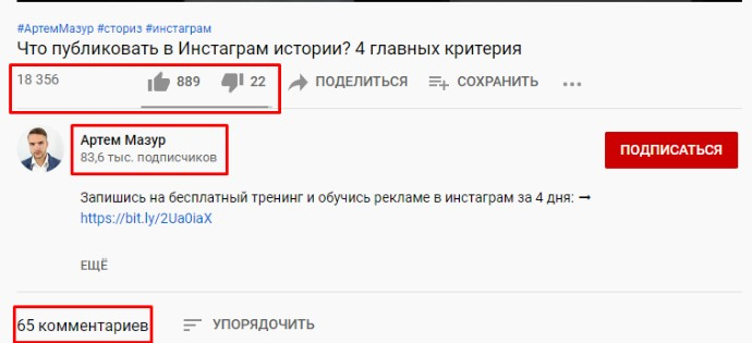 Youtube аналитика. Метрики видео